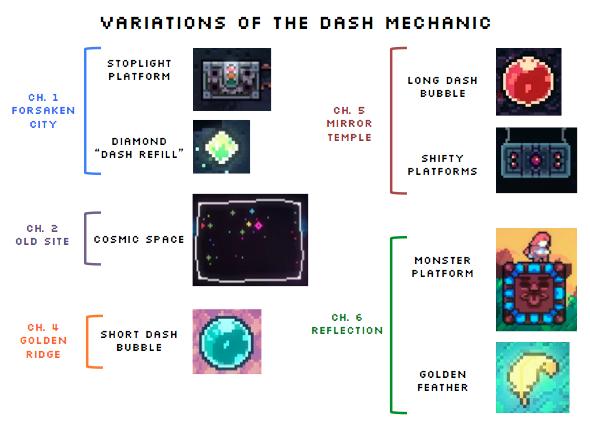 Dash Mechanic.png
