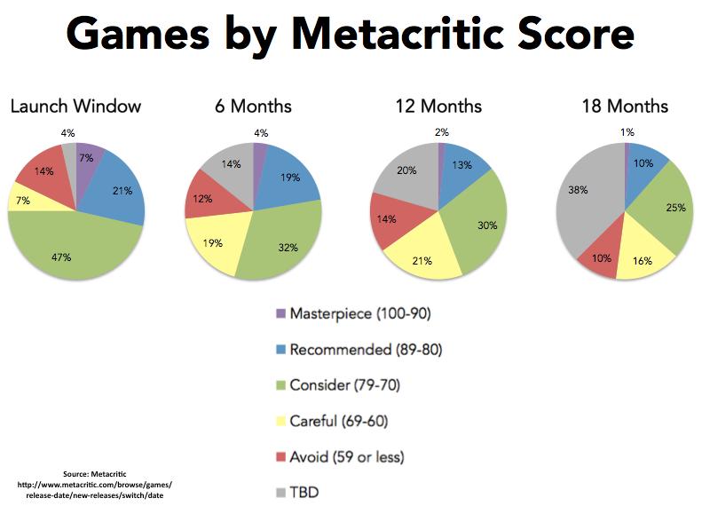 Metacritic Score.png